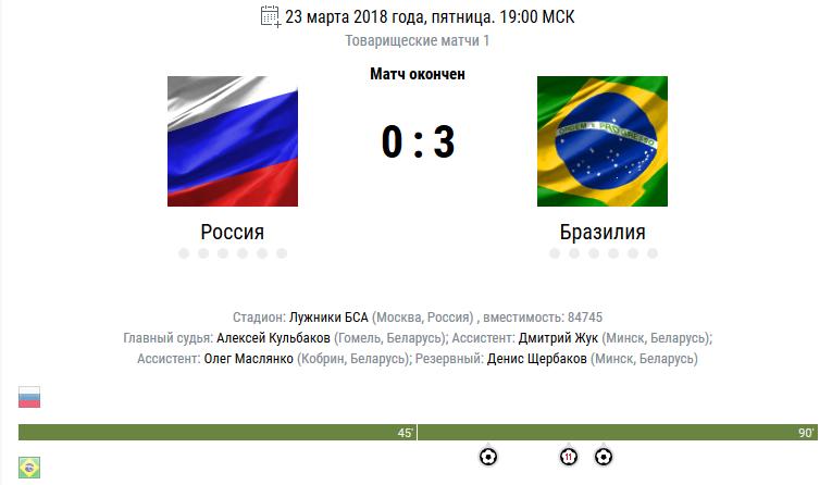 http://s5.uploads.ru/5MUeV.png