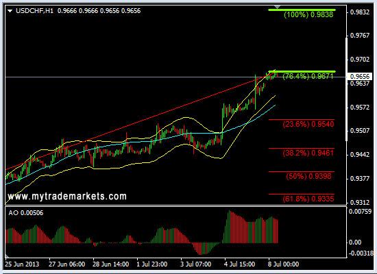 Технический анализ от MyTrade Markets - Страница 2 8liMv