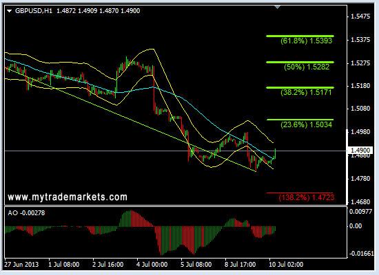 Ежедневная аналитика рынка Форекс и акций от компании MyTradeMarkets - Страница 9 9NCJx
