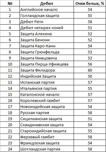 http://s5.uploads.ru/Bmpky.png