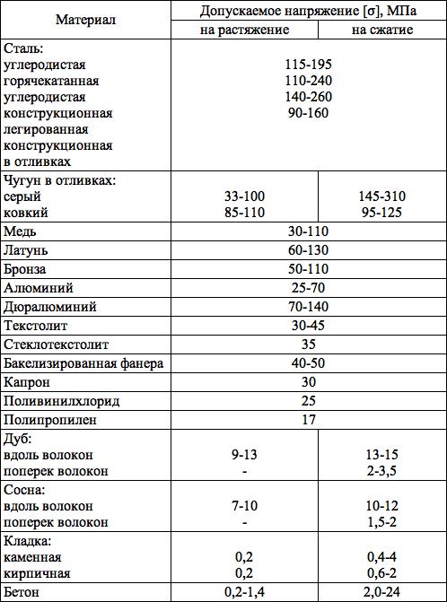 http://s5.uploads.ru/EtuxR.png