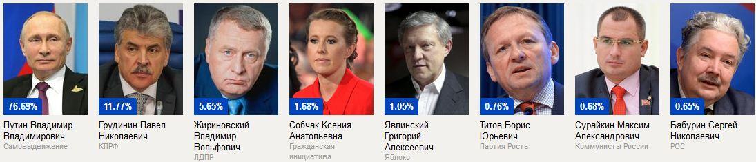 http://s5.uploads.ru/Pjgax.jpg
