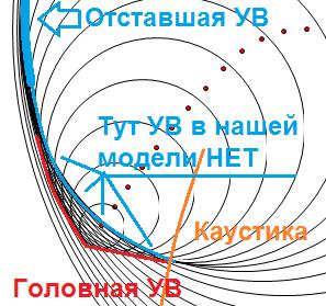 http://s5.uploads.ru/UF2Ru.png