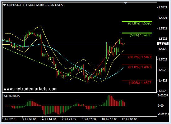 Технический анализ от MyTrade Markets - Страница 2 V9y12