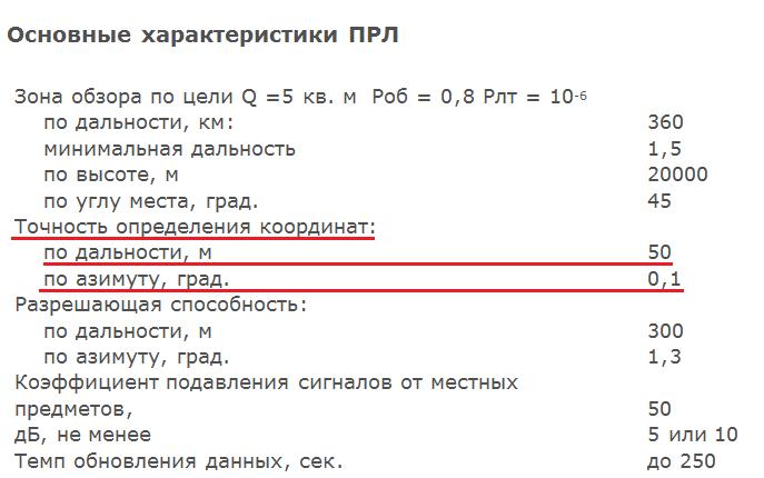 http://s5.uploads.ru/WvIxO.png