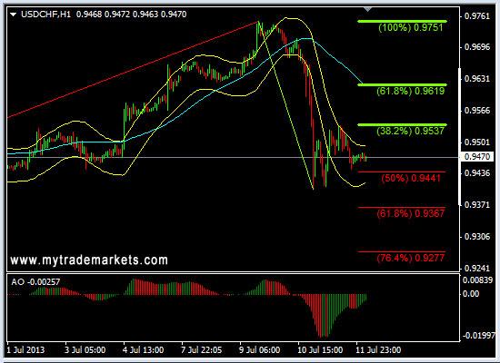 Технический анализ от MyTrade Markets - Страница 2 AgQNJ
