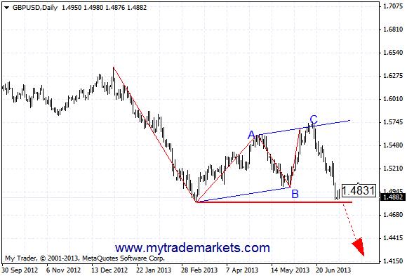 Технический анализ от MyTrade Markets - Страница 2 H0zr9