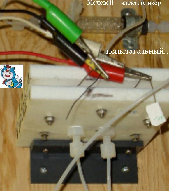 Электролиз мочи HCzdS