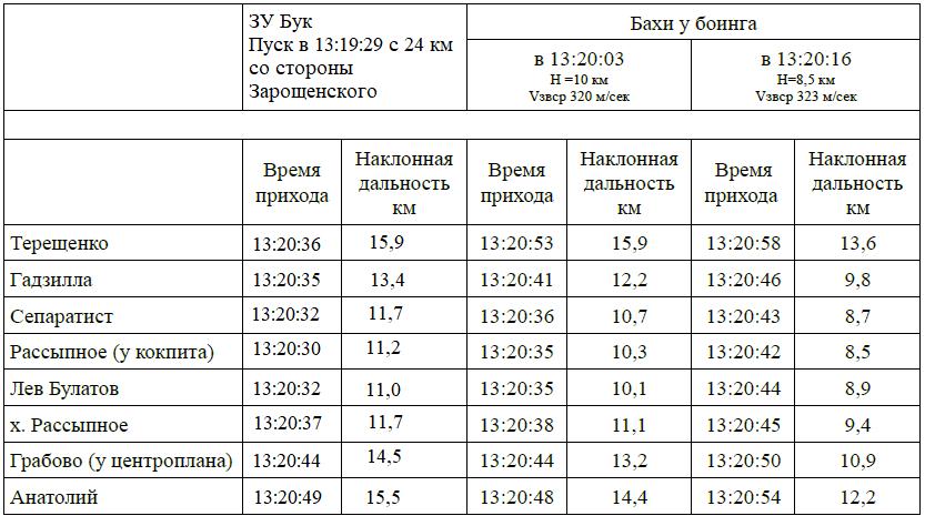 http://s5.uploads.ru/mflnO.png