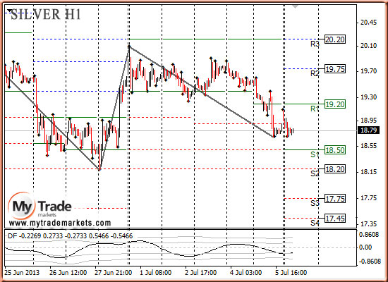 Ежедневная аналитика рынка Форекс и акций от компании MyTradeMarkets - Страница 9 OmNst
