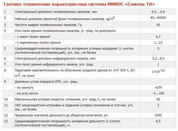 http://s5.uploads.ru/t/9MJBS.jpg