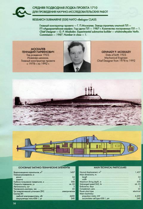 Проект 1710 «Макрель» - научно-исследовательская подводная лодка - лаборатория 9pIne