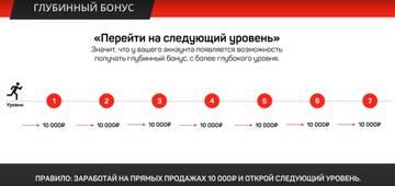 """Партнерская программа с Компанией WinLeveL, продукт """"Закрой Кредит"""" BNzeh"""