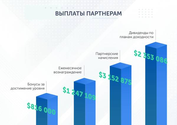 Digithereum Global LTD - digithereum.com - Страница 3 BX6EK