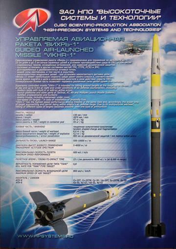 """9А4172К """"Вихрь-1"""" - авиационная управляемая ракета JuGIK"""