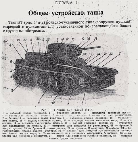 БТ-5 - лёгкий колесно-гусеничный танк KDtwz