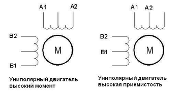 http://s5.uploads.ru/t/KtXpw.png