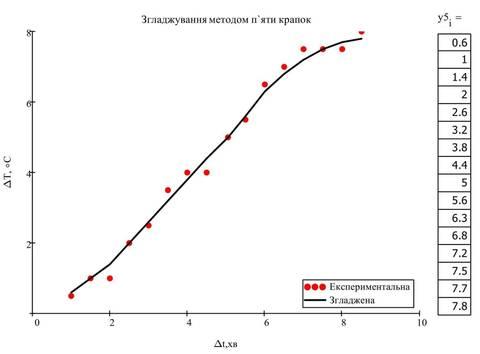 http://s5.uploads.ru/t/LlS3o.jpg
