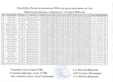 http://s5.uploads.ru/t/MT7po.jpg