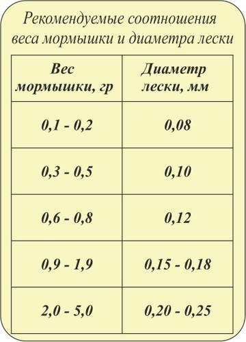 http://s5.uploads.ru/t/PxWup.jpg