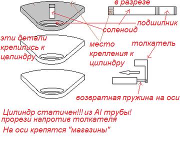 http://s5.uploads.ru/t/YEzBC.png
