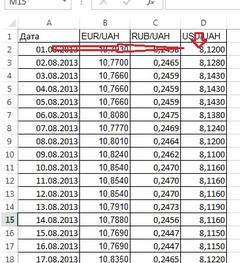Создание и использование мультивалютного справочника в Excel