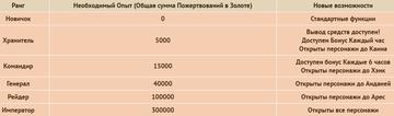 http://s5.uploads.ru/t/lU2OW.png