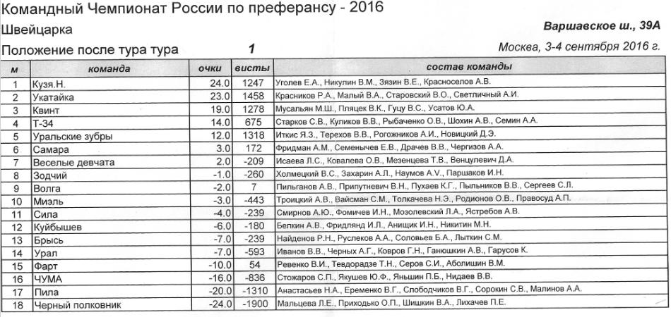 http://s5.uploads.ru/Ek5sS.jpg