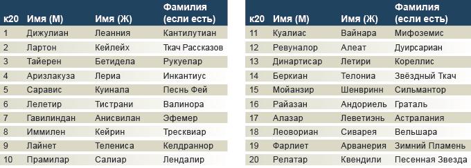 http://s5.uploads.ru/IlO6k.jpg