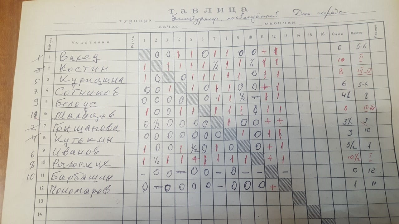 http://s5.uploads.ru/YqspE.jpg