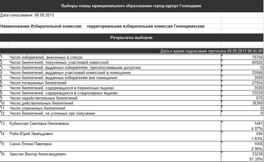 http://s5.uploads.ru/mIBpR.jpg