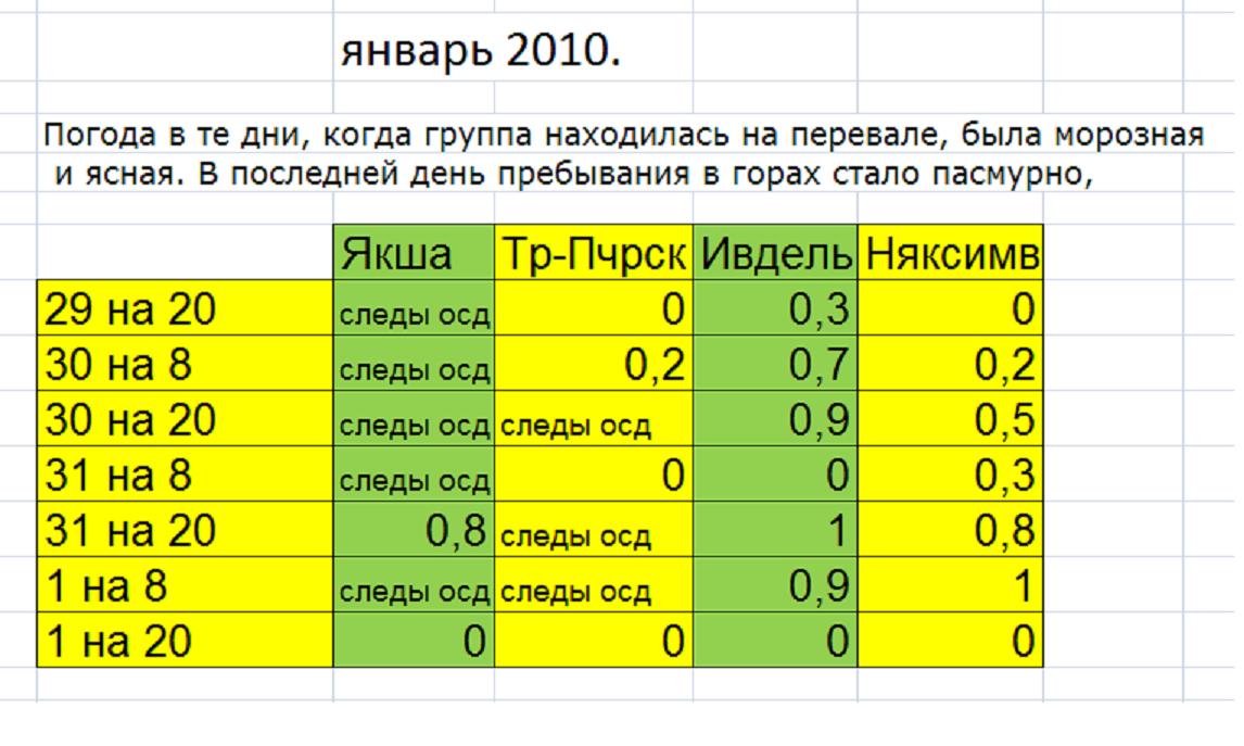 http://s5.uploads.ru/sIX0K.png