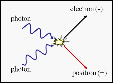 Проблемные вопросы современной физики
