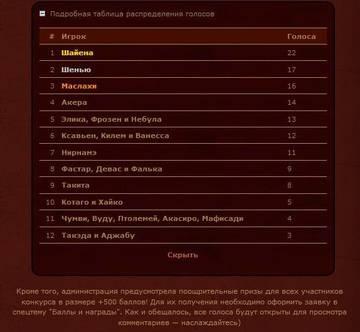 http://s5.uploads.ru/t/QdBkG.jpg