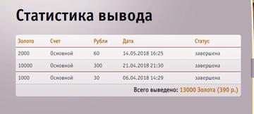 http://s5.uploads.ru/t/o0u5F.png